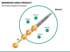 Minimum viable product PPT slide 28