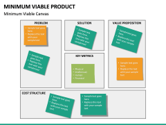 Minimum viable product PPT slide 29