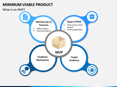 Minimum viable product PPT slide 1