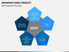 Minimum viable product PPT slide 15