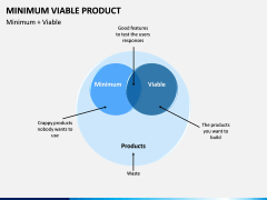 Minimum viable product PPT slide 16