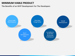 Minimum viable product PPT slide 19