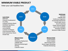 Minimum viable product PPT slide 20