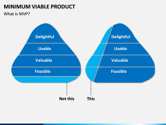 Minimum viable product PPT slide 3
