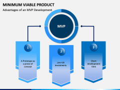 Minimum viable product PPT slide 6