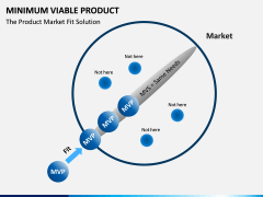 Minimum viable product PPT slide 8