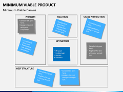 Minimum viable product PPT slide 9