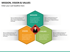 vision and values PPT slide 9