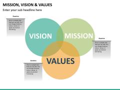 Vision and mission bundle PPT slide 73