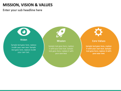 vision and values PPT slide 16