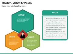 Vision and mission bundle PPT slide 62