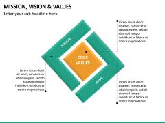Vision and mission bundle PPT slide 66