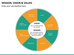 Vision and mission bundle PPT slide 68