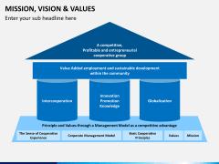 Vision and mission bundle PPT slide 16