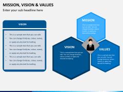 Vision and mission bundle PPT slide 3
