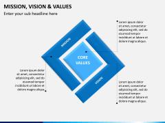 Vision and mission bundle PPT slide 6