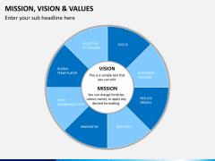 Vision and mission bundle PPT slide 8