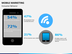 Mobile marketing PPT slide 10
