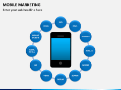 Mobile marketing PPT slide 3