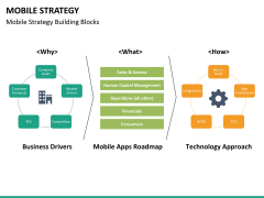 Mobile strategy PPT slide 15