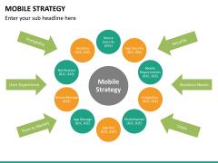 Mobile strategy PPT slide 27