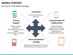 Mobile strategy PPT slide 18