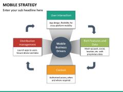 Mobile strategy PPT slide 19