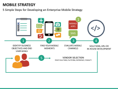 Mobile strategy PPT slide 21