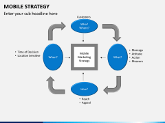 Mobile strategy PPT slide 11