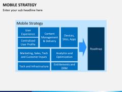 Mobile strategy PPT slide 12