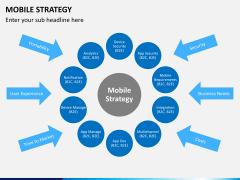 Mobile strategy PPT slide 13
