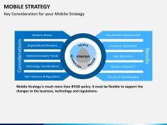 Mobile strategy PPT slide 2