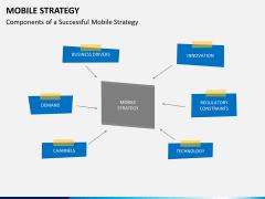 Mobile strategy PPT slide 3