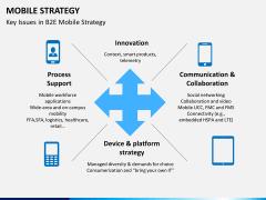 Mobile strategy PPT slide 4