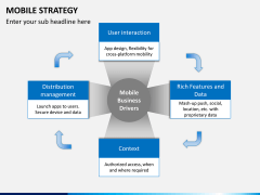 Mobile strategy PPT slide 5