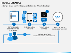 Mobile strategy PPT slide 7