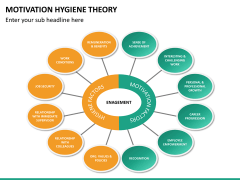 Motivation hygiene theory PPT slide 9