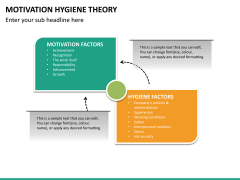 Motivation hygiene theory PPT slide 12