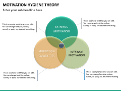 Motivation hygiene theory PPT slide 13