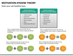 Motivation hygiene theory PPT slide 14