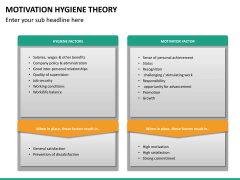 Motivation hygiene theory PPT slide 16