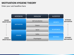 Motivation hygiene theory PPT slide 2