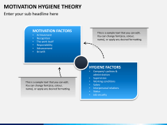 Motivation hygiene theory PPT slide 4