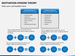Motivation hygiene theory PPT slide 6