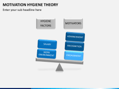 Motivation hygiene theory PPT slide 7