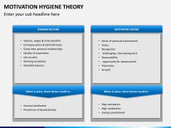 Motivation hygiene theory PPT slide 8