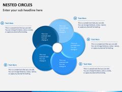Nested circle diagram PPT slide 7