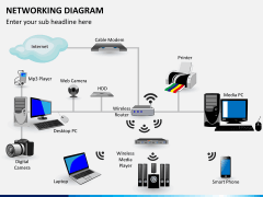 Networking diagram PPT slide 2