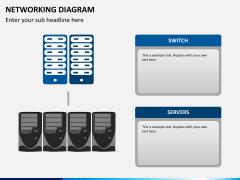 Networking diagram PPT slide 6
