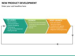 New product development PPT slide 14